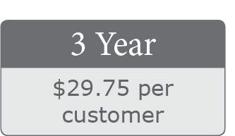 3-Year Mortgage Past Customer Marketing Program