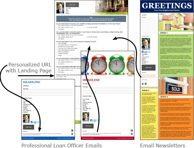 Mortgage Email Marketing