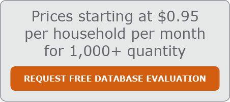 Contractor Intelligent Database Program