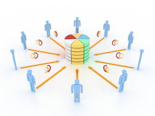 Corporate Database Marketing