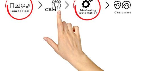 CRM Versus Marketing Automation