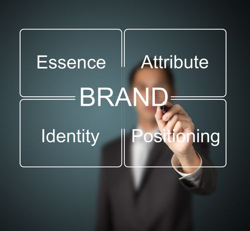 brand consistency marketing