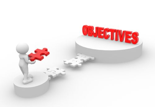 marketing objectives