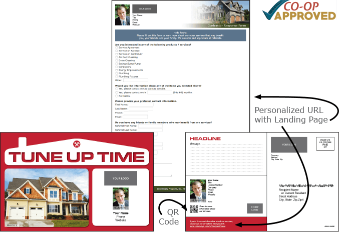 Contractor Direct Mail Marketing