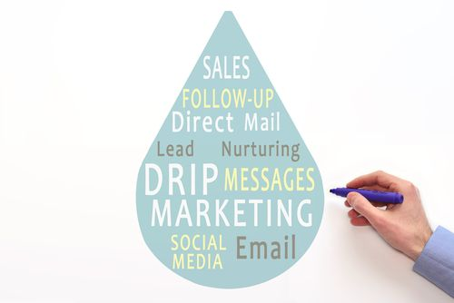 Drip Marketing for Loan Officers