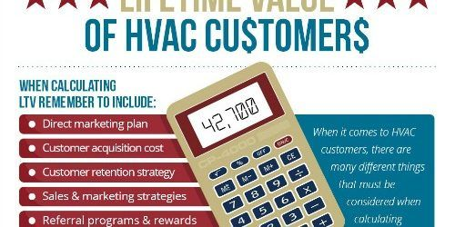 HVAC Customers