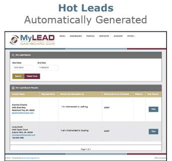 MyLeadDashboard Hot Leads