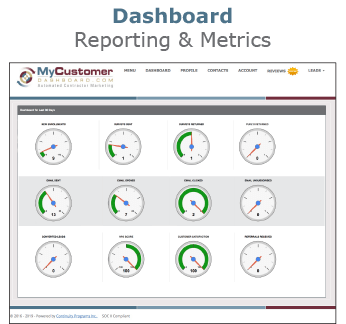 MyCustomerDashboard Dashboard